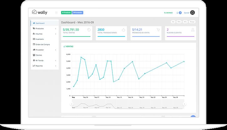 dashboard - software para tienda peru